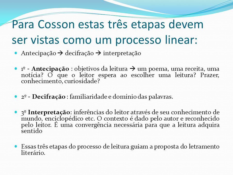 Para Cosson estas três etapas devem ser vistas como um processo linear: