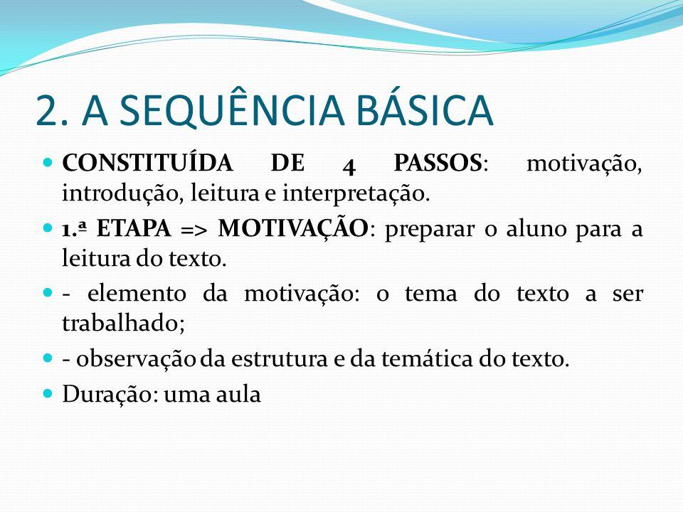 2. A SEQUÊNCIA BÁSICA CONSTITUÍDA DE 4 PASSOS: motivação, introdução, leitura e interpretação.