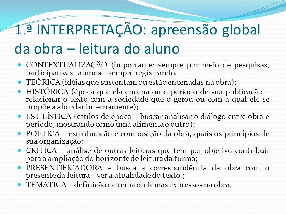 1.ª INTERPRETAÇÃO: apreensão global da obra – leitura do aluno