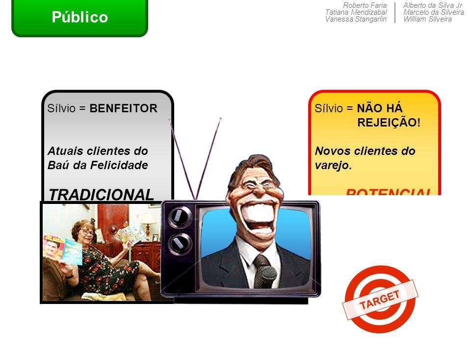 Público TRADICIONAL POTENCIAL Sílvio = BENFEITOR