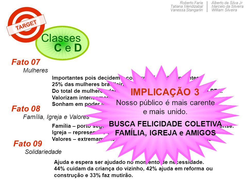 Classes C e D IMPLICAÇÃO 3 Fato 07 Fato 08 Fato 09