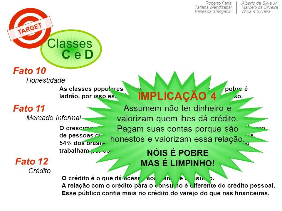 Classes C e D IMPLICAÇÃO 4 Fato 10 Fato 11 Fato 12