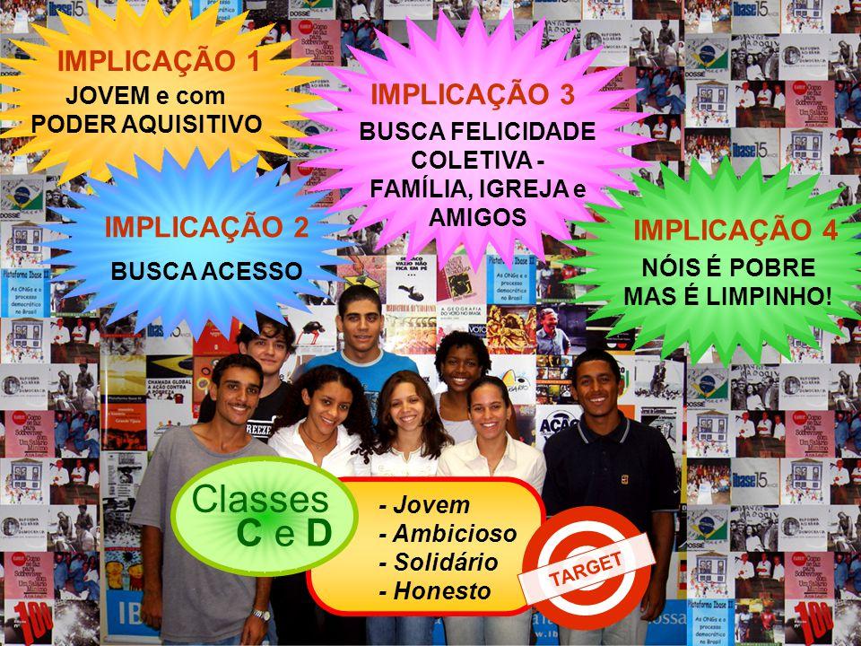 Classes C e D IMPLICAÇÃO 1 IMPLICAÇÃO 3 IMPLICAÇÃO 2 IMPLICAÇÃO 4