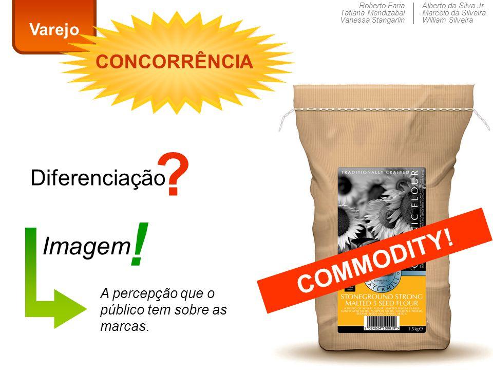 ! Imagem COMMODITY! Diferenciação CONCORRÊNCIA Varejo