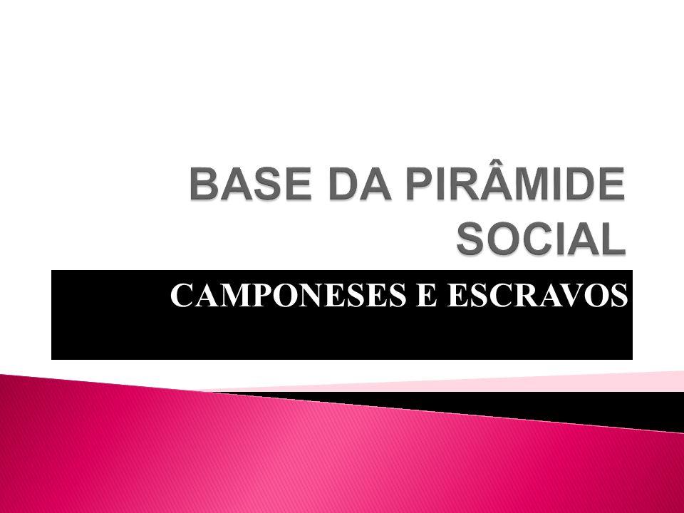 BASE DA PIRÂMIDE SOCIAL