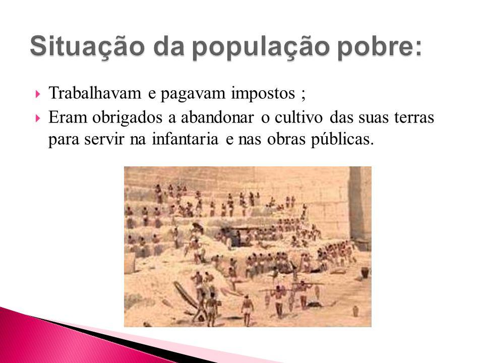 Situação da população pobre: