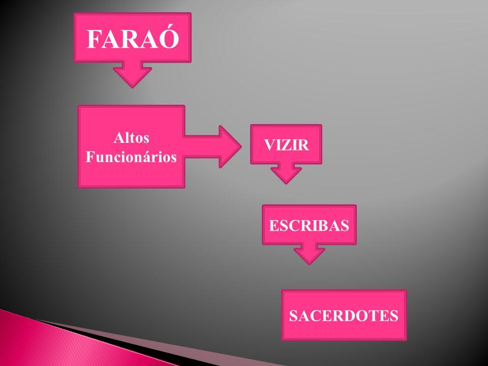 FARAÓ Altos Funcionários VIZIR ESCRIBAS SACERDOTES