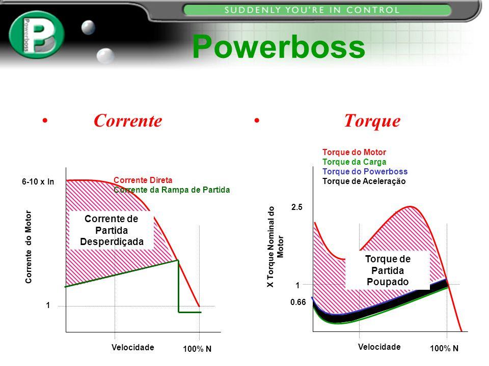 Powerboss Corrente Torque Corrente de Partida Desperdiçada