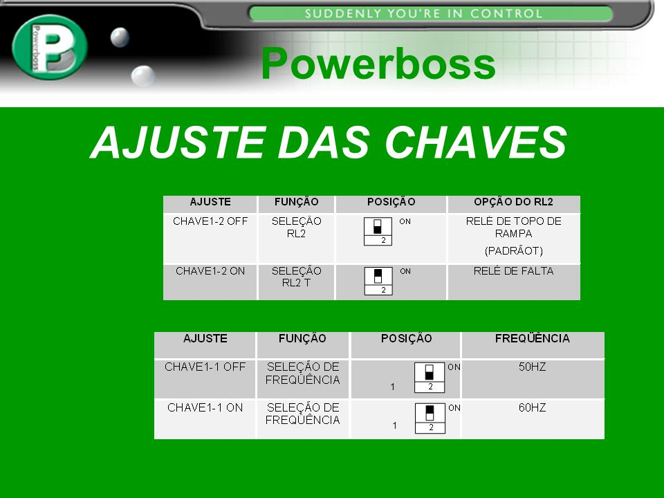 Powerboss AJUSTE DAS CHAVES