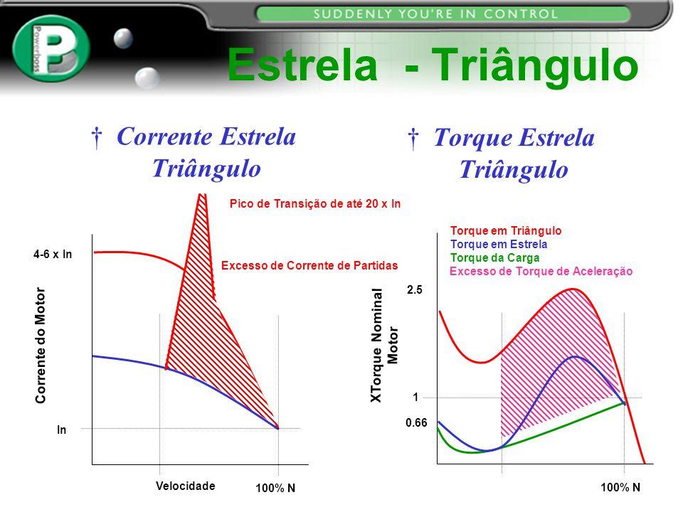 Estrela - Triângulo Corrente Estrela Triângulo