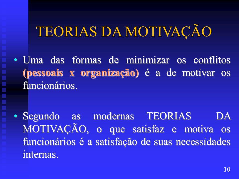 TEORIAS DA MOTIVAÇÃO Uma das formas de minimizar os conflitos (pessoais x organização) é a de motivar os funcionários.