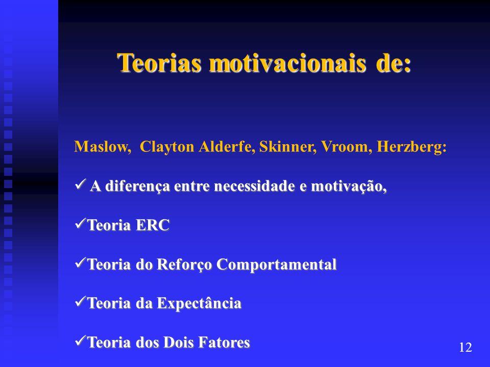 Teorias motivacionais de: