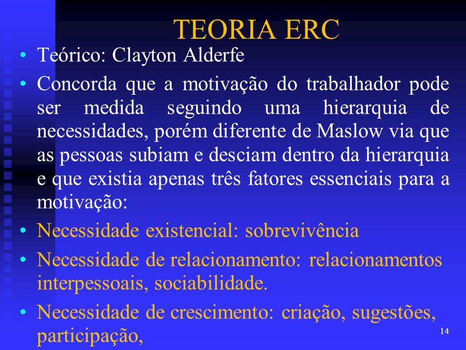 TEORIA ERC Teórico: Clayton Alderfe