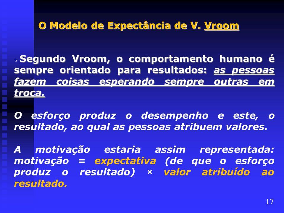 O Modelo de Expectância de V. Vroom