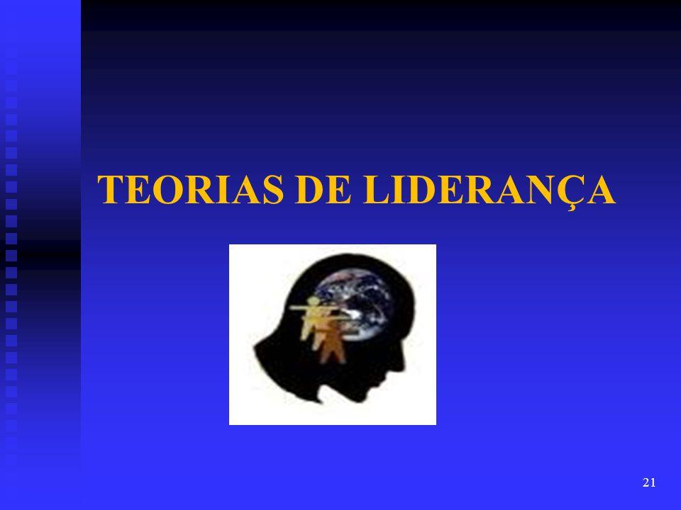 TEORIAS DE LIDERANÇA