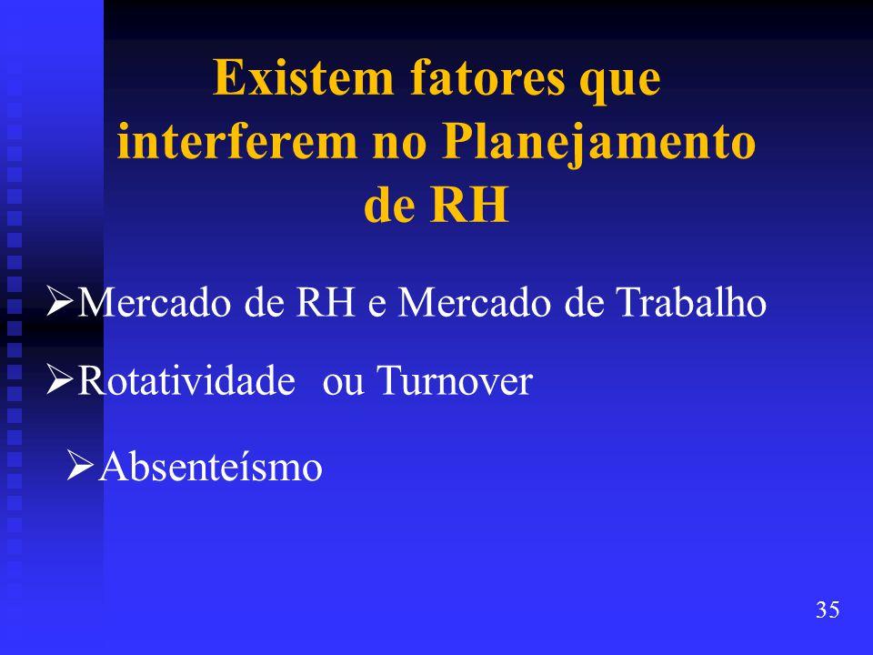 Existem fatores que interferem no Planejamento de RH