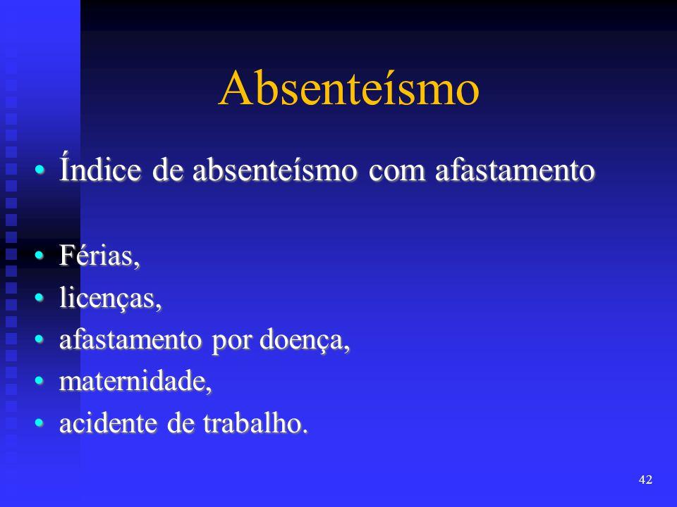 Absenteísmo Índice de absenteísmo com afastamento Férias, licenças,