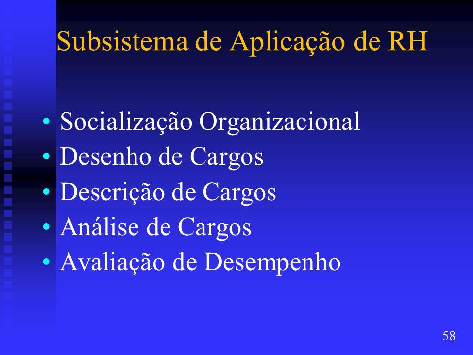 Subsistema de Aplicação de RH