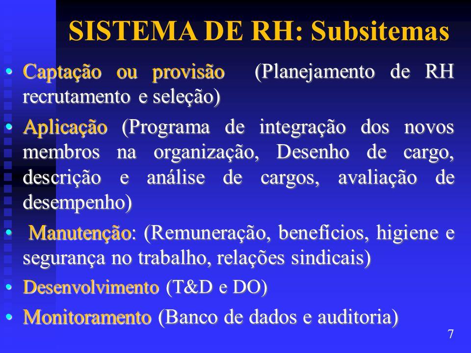 SISTEMA DE RH: Subsitemas