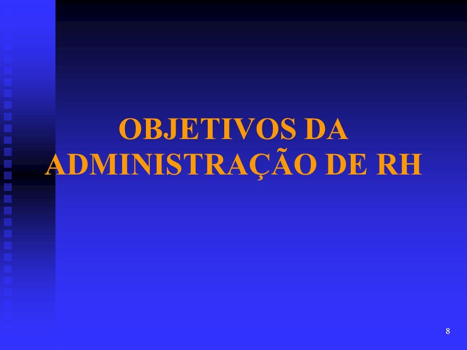 OBJETIVOS DA ADMINISTRAÇÃO DE RH
