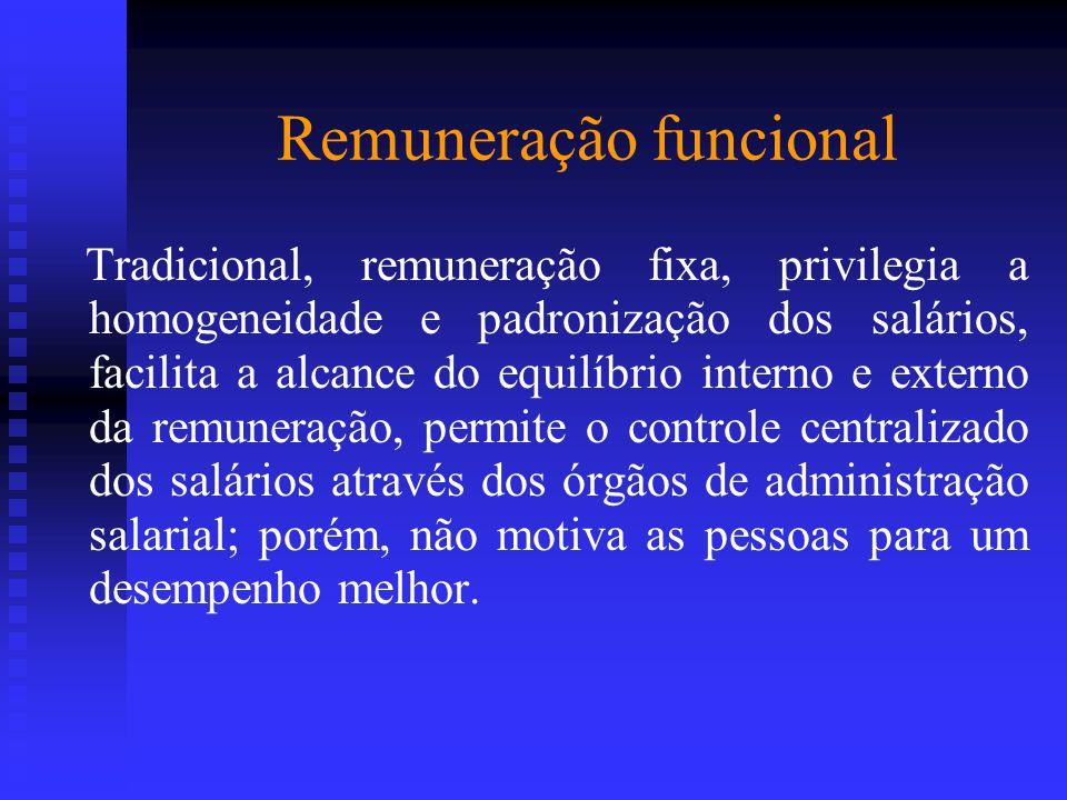Remuneração funcional