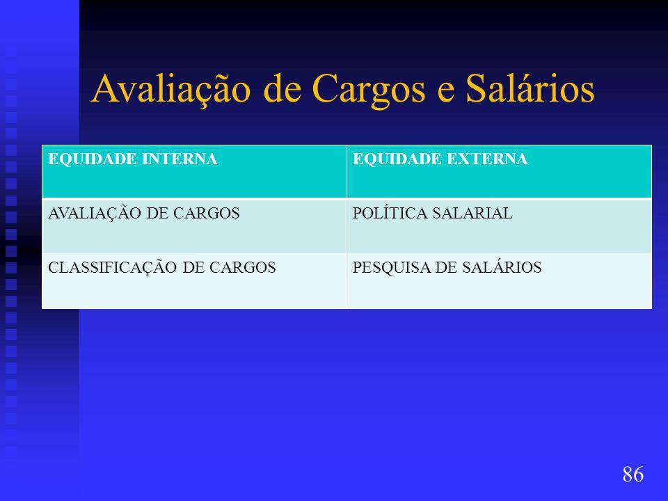 Avaliação de Cargos e Salários