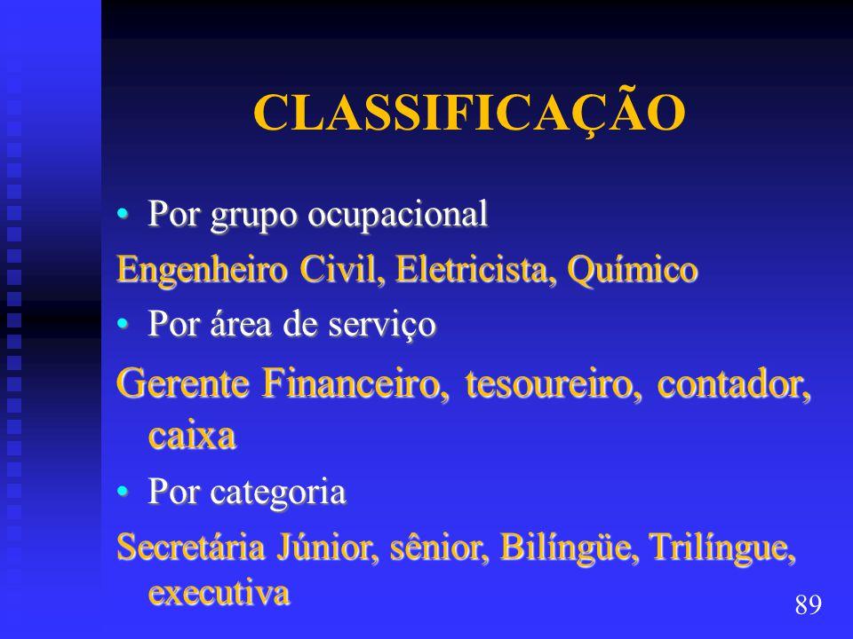 CLASSIFICAÇÃO Gerente Financeiro, tesoureiro, contador, caixa
