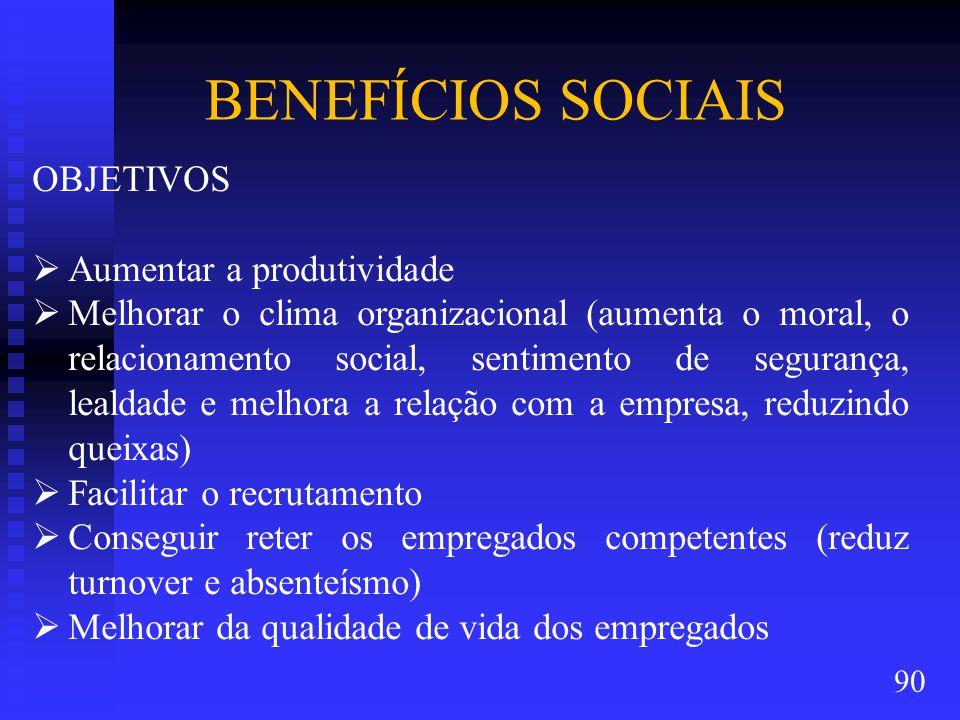 BENEFÍCIOS SOCIAIS OBJETIVOS Aumentar a produtividade