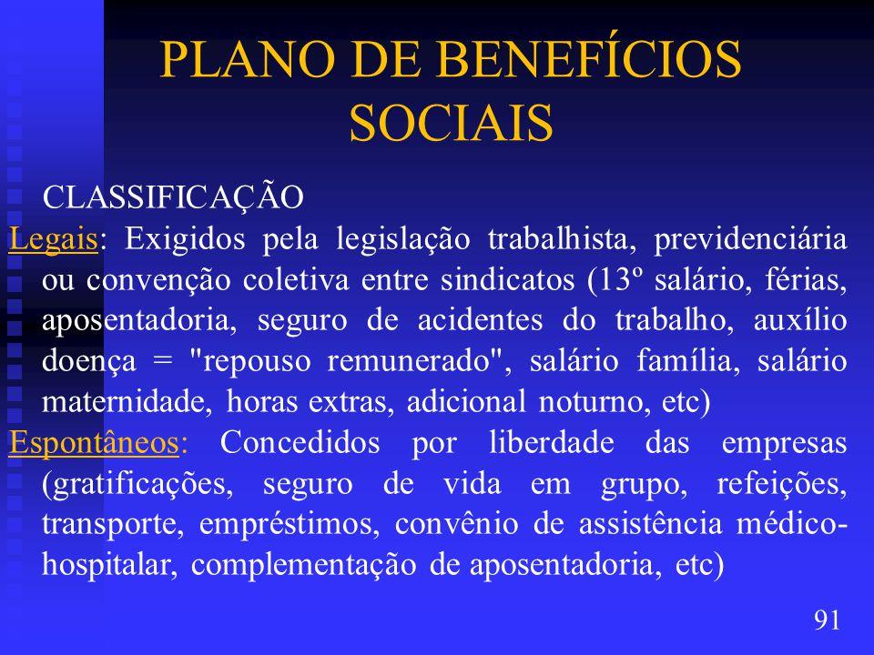 PLANO DE BENEFÍCIOS SOCIAIS