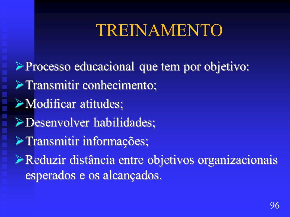 TREINAMENTO Processo educacional que tem por objetivo: