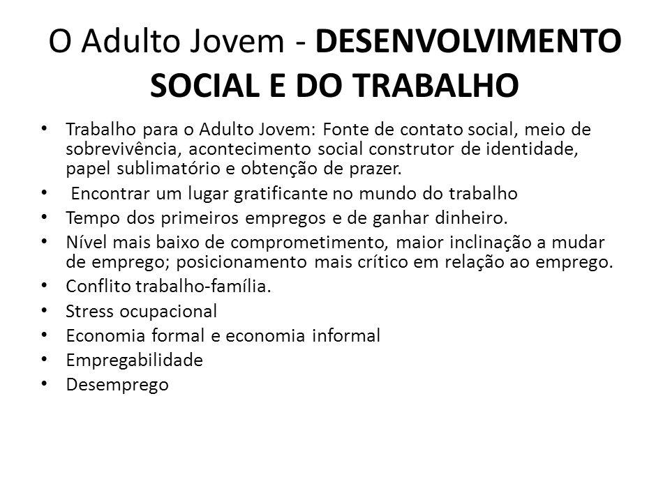 O Adulto Jovem - DESENVOLVIMENTO SOCIAL E DO TRABALHO