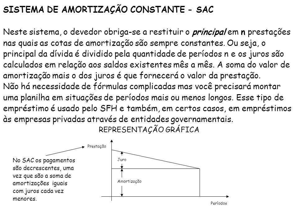 SISTEMA DE AMORTIZAÇÃO CONSTANTE - SAC