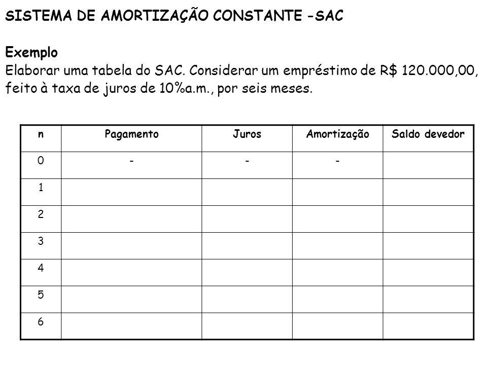SISTEMA DE AMORTIZAÇÃO CONSTANTE -SAC