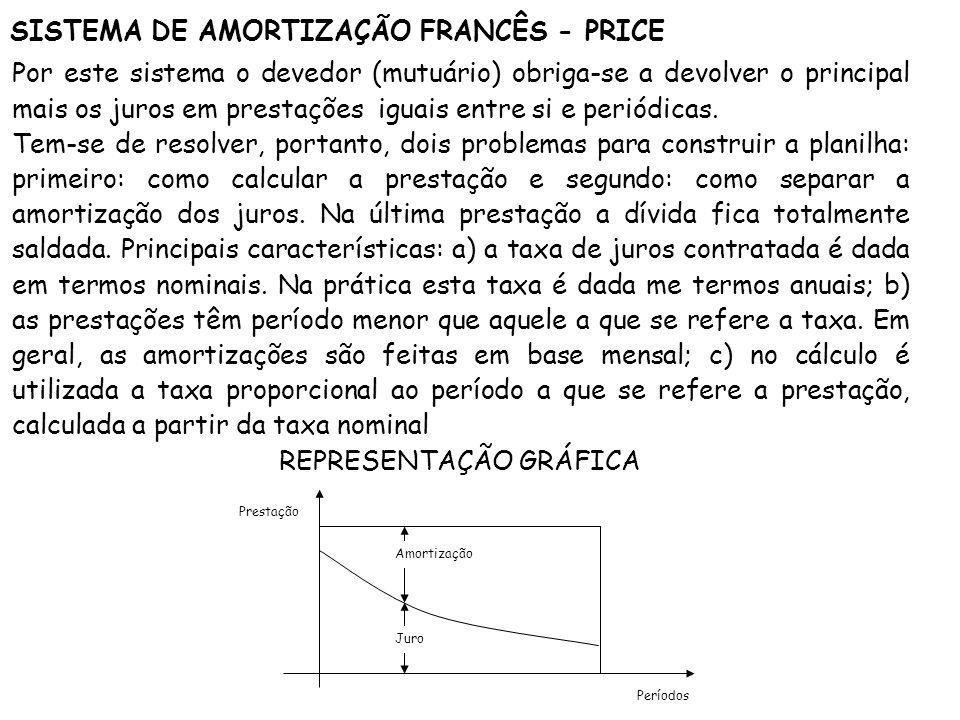SISTEMA DE AMORTIZAÇÃO FRANCÊS - PRICE