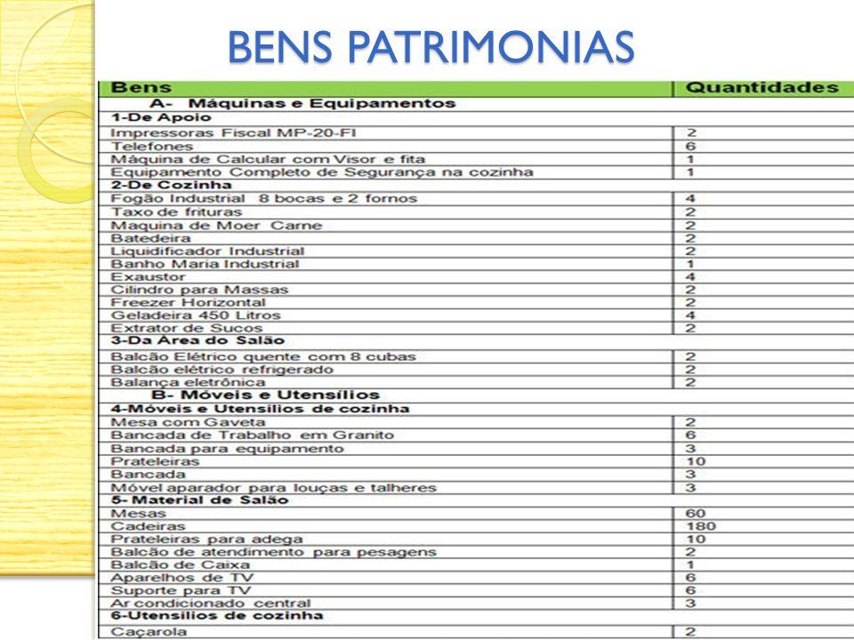 BENS PATRIMONIAS