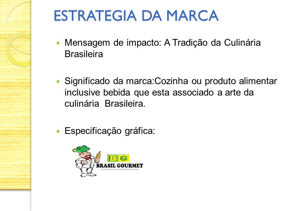 ESTRATEGIA DA MARCA Mensagem de impacto: A Tradição da Culinária Brasileira.