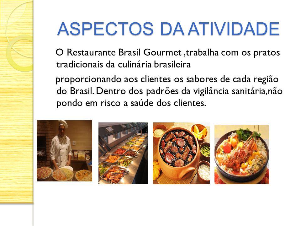 ASPECTOS DA ATIVIDADE