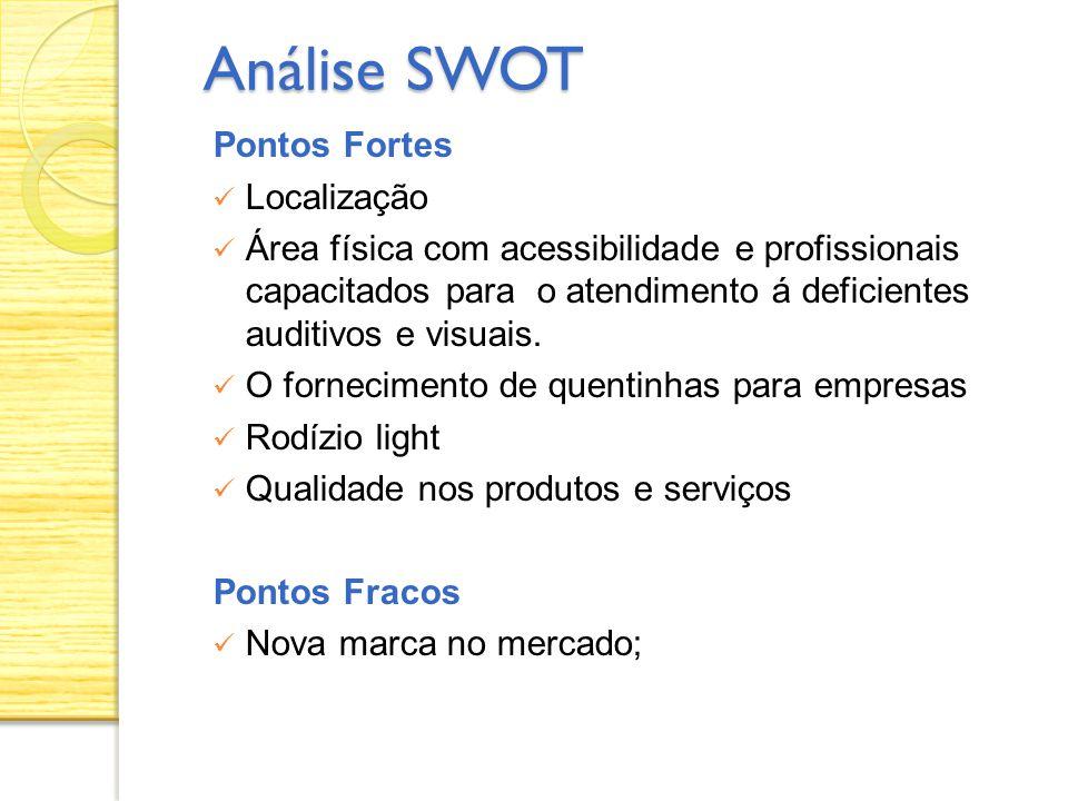 Análise SWOT Pontos Fortes Localização