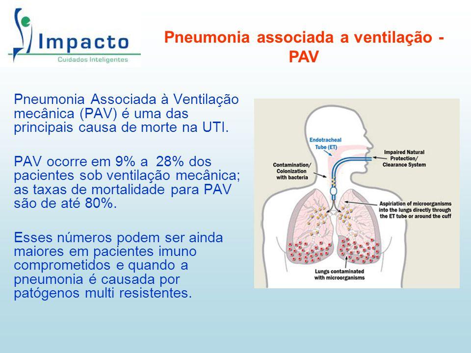Pneumonia associada a ventilação - PAV