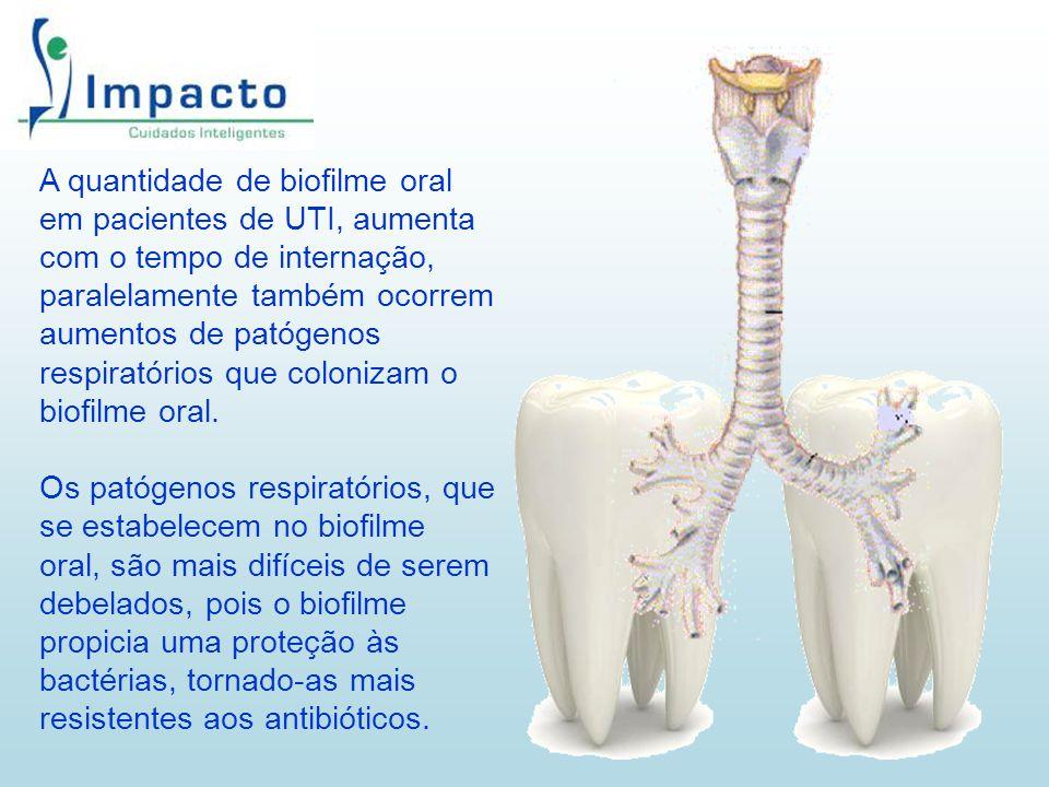 A quantidade de biofilme oral em pacientes de UTI, aumenta com o tempo de internação, paralelamente também ocorrem aumentos de patógenos respiratórios que colonizam o biofilme oral.