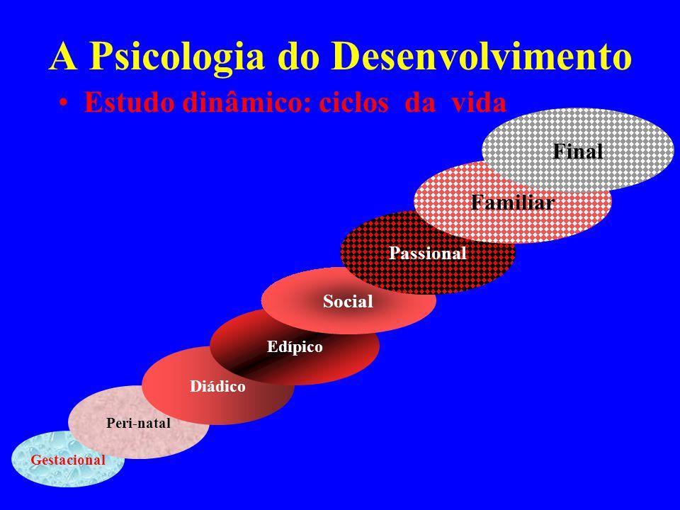 A Psicologia do Desenvolvimento