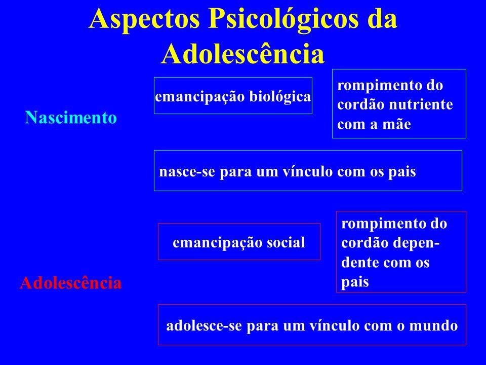 Aspectos Psicológicos da Adolescência