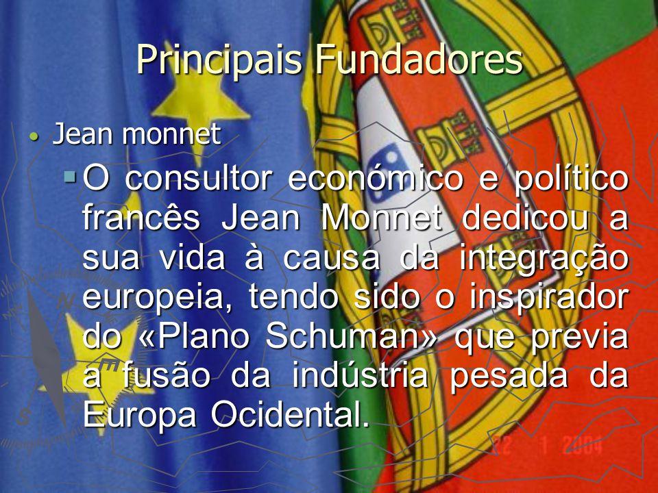 Principais Fundadores