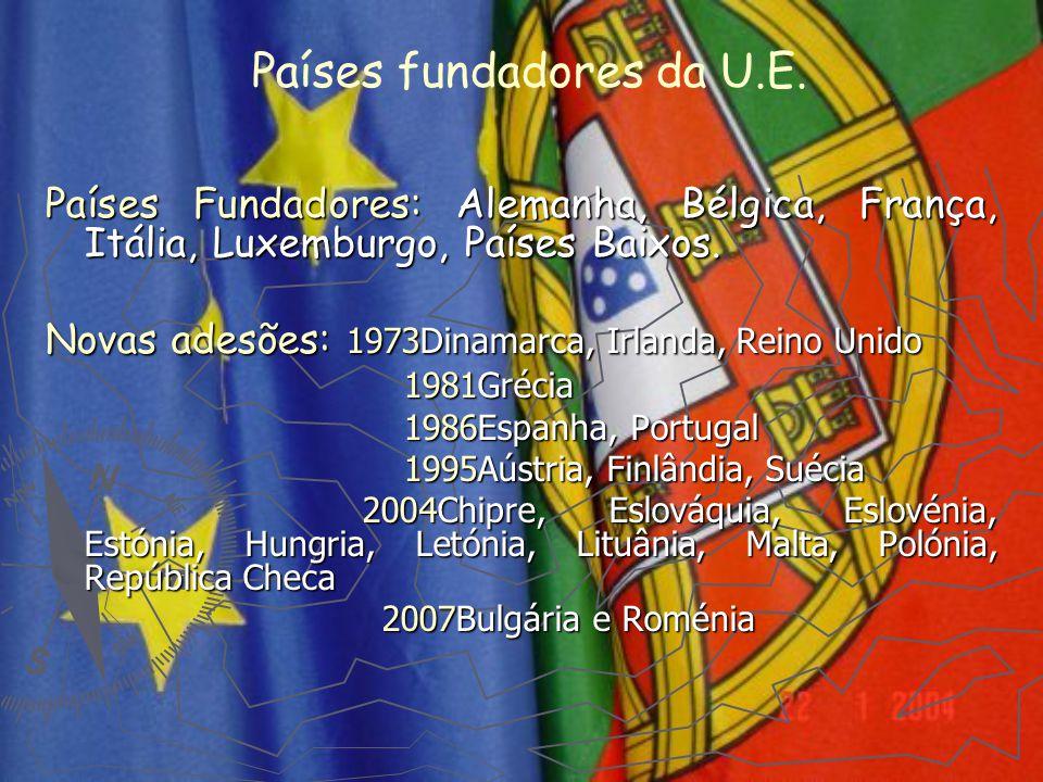 Países fundadores da U.E.