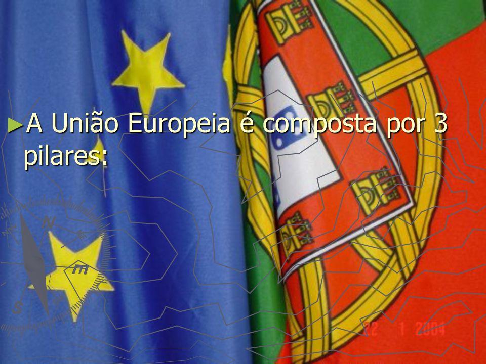A União Europeia é composta por 3 pilares: