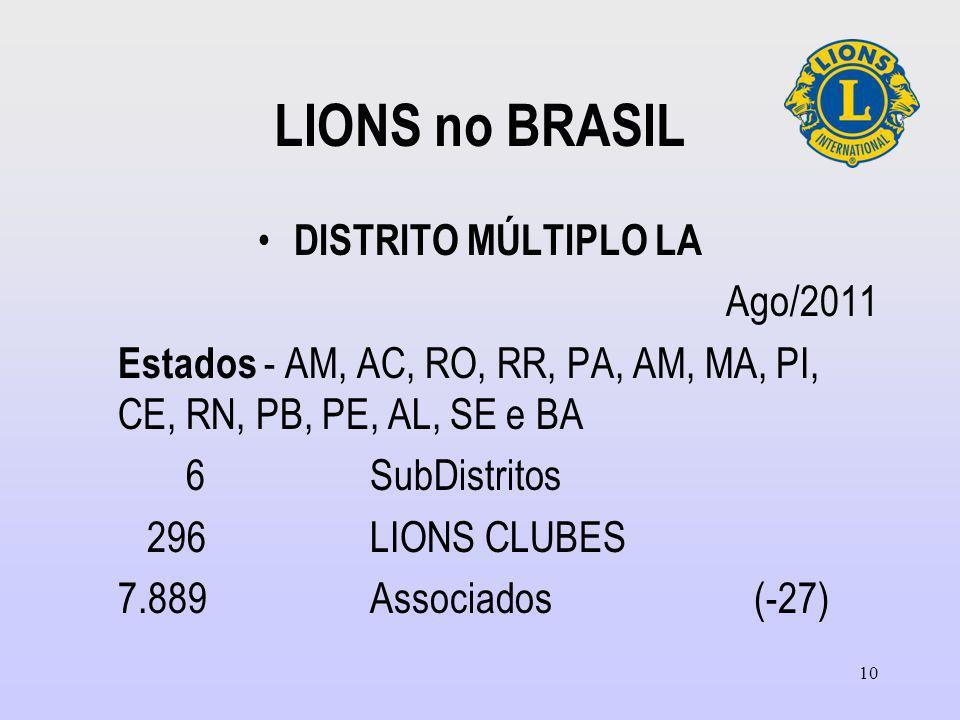 LIONS no BRASIL DISTRITO MÚLTIPLO LA Ago/2011