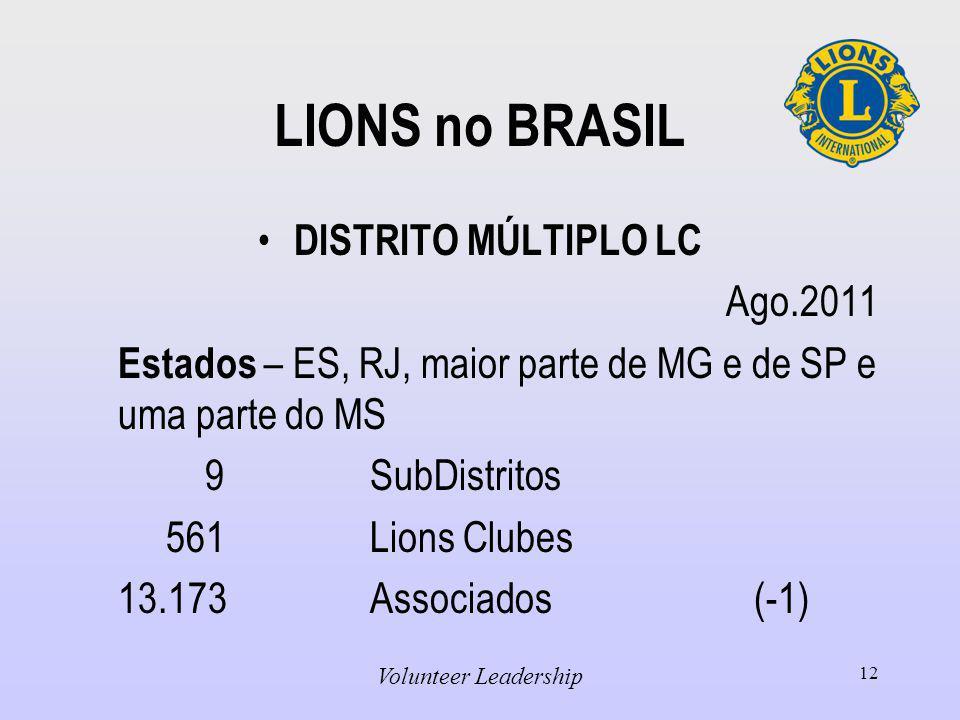 LIONS no BRASIL DISTRITO MÚLTIPLO LC Ago.2011