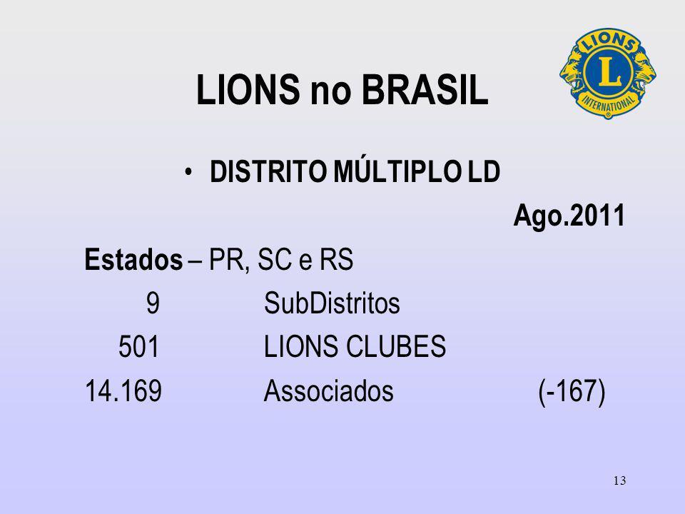 LIONS no BRASIL DISTRITO MÚLTIPLO LD Ago.2011 Estados – PR, SC e RS