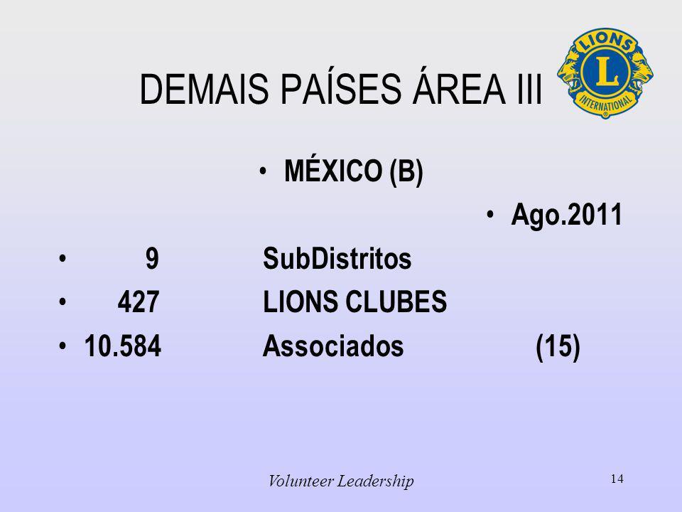 DEMAIS PAÍSES ÁREA III MÉXICO (B) Ago.2011 9 SubDistritos