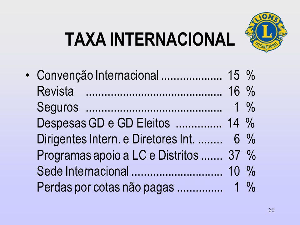 TAXA INTERNACIONAL